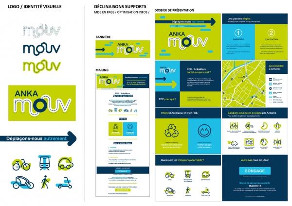 Plan de déplacement Entreprise : Création de contenus / Logo / Charte graphique / Supports de communication (web & print) / Mise en page
