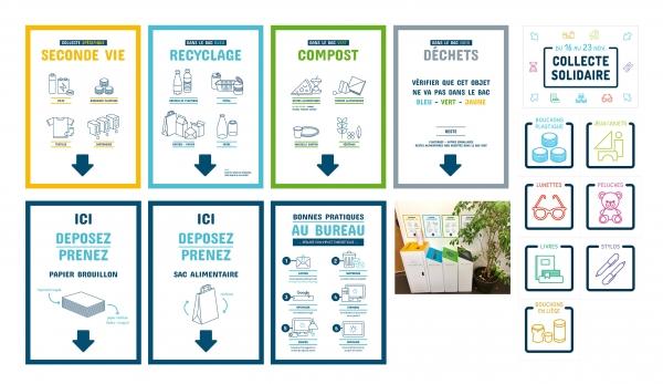 Tri et Zéro Déchet au bureau : Gestion de projet / Création de contenus / Identité visuelle / Supports de communication / Signalétique