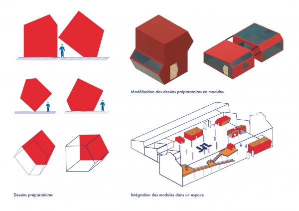 SHED / Partie II : Travail de recherches de formes autour de l'élément architecturale typique des bâtiments industrielles, le shed. Puis à partir des formes dégagées, adaptation à une architecture s'implantant dans la friche pour créer un Tiers-lieux.