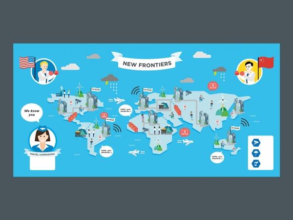 Rédaction et illustration de scénarios prospectifs pour Air France