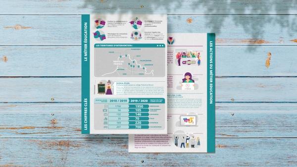 Document mettant en valeur la taxe d'apprentissage pour une compagnie Lilloise (Face).