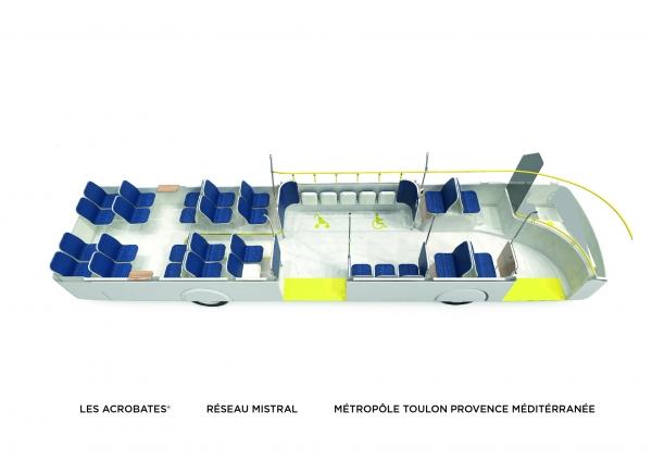 #stratégie #marque #industriel #aménagement #transport #public
